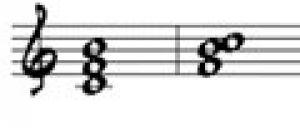 تئوری و مبانی نظری موسیقی Jazz